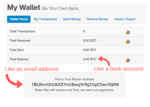 Digital wallet screen shot.