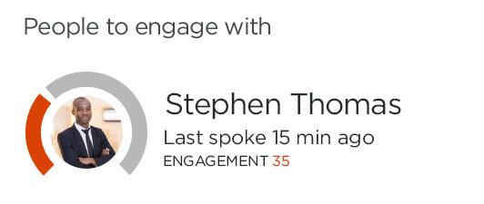 engagement score
