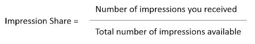 Impression-share-formula