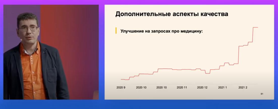 Новые факторы качества в e-com ранжировании Яндекса