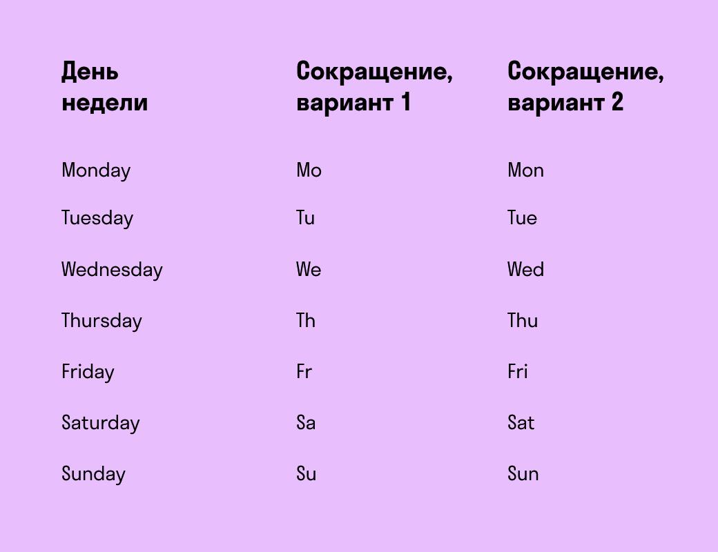 сокращенные названия дней недели на английском