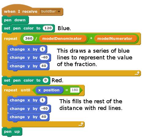 fraction comparer buildBar.png