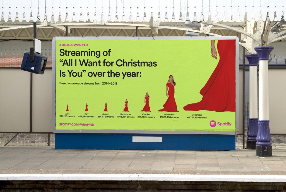 Spotify 'Wrapped' campaign billboard that says 'Streaming of All I want for Christmas is You over the year' and showcasing the number of listens.