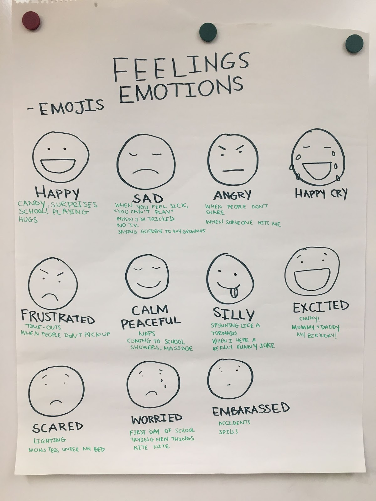 Students created a list of the feelings they know.