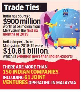 Image result for What Are India's Diplomatic Option Against Malaysia?