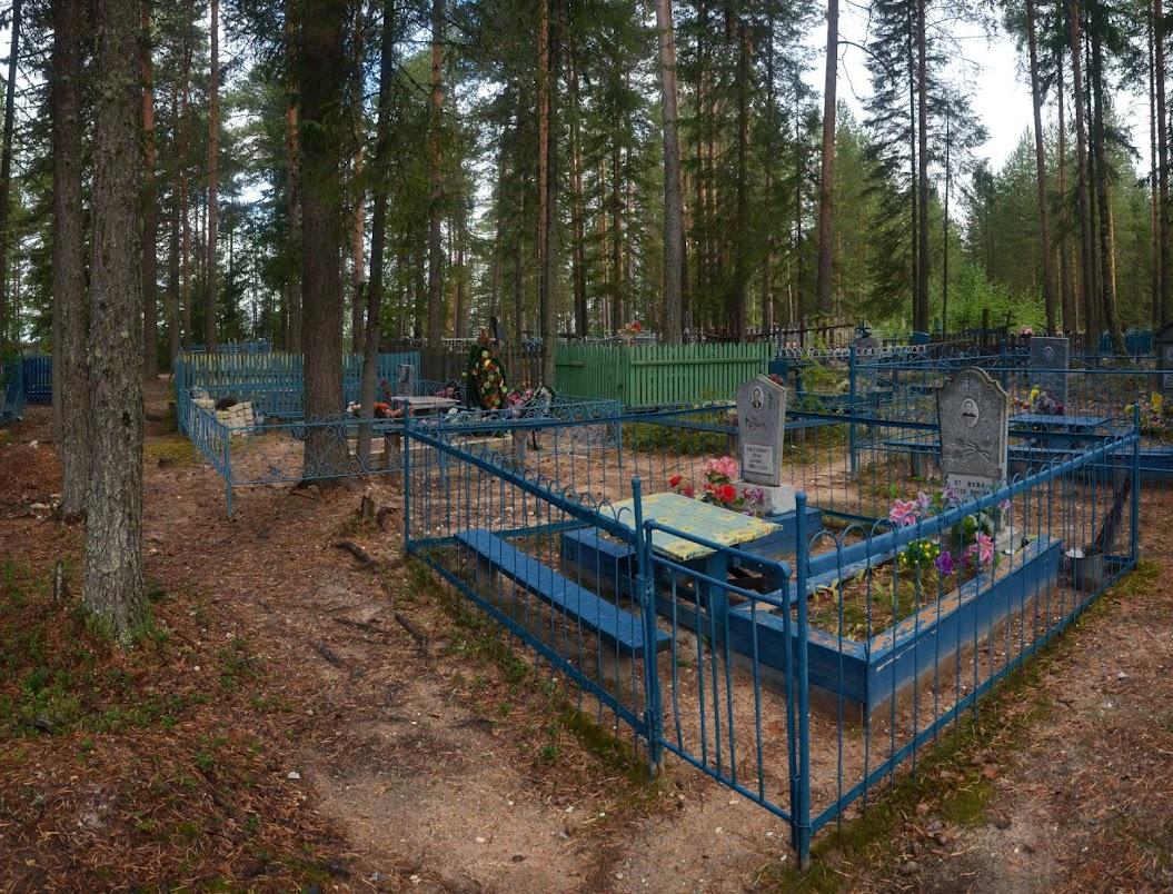 перерва кладбище