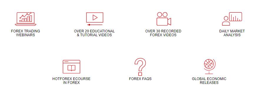 Analytics and education of Hotforex