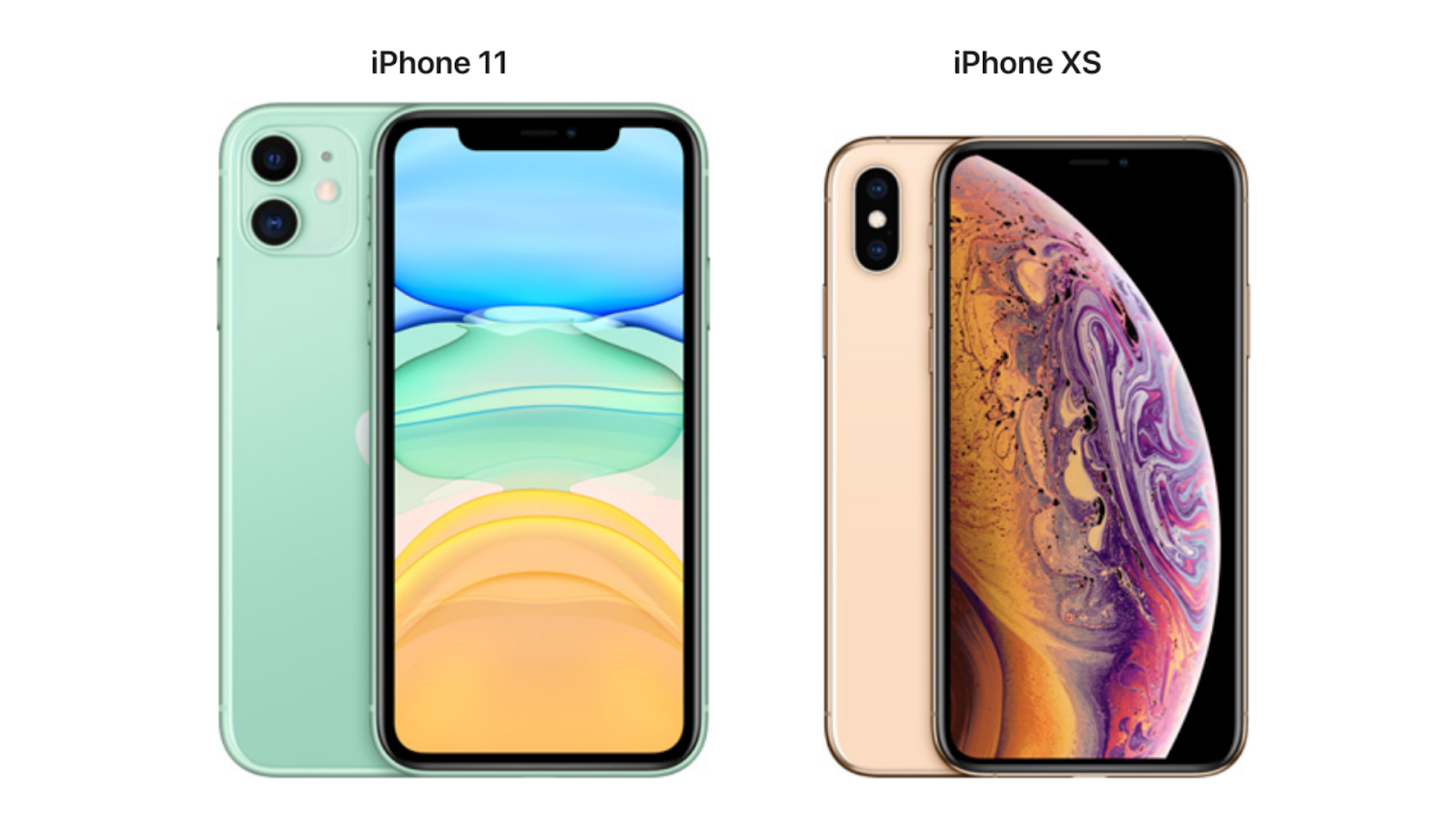 Iphone 11 Vs Iphone Xs What S The Difference Glyde Blog