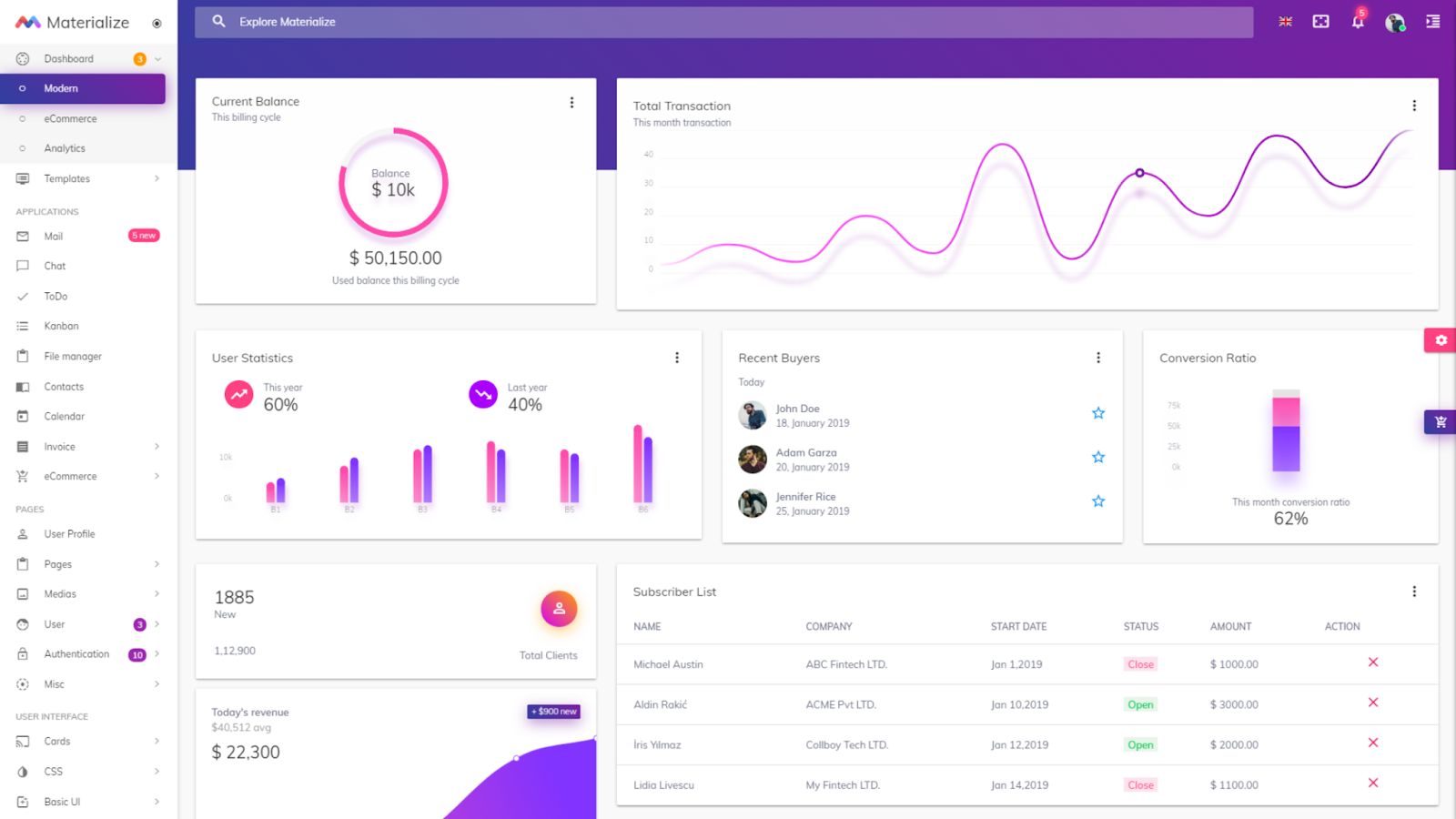 PHP Dashboard