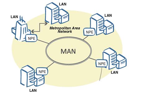 Resultado de imagem para rede man
