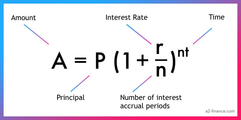 Formule d'intérêt composé