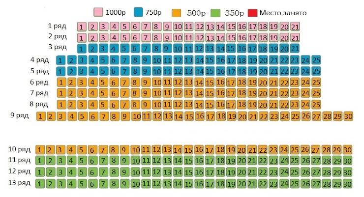 Укажите ниже желаемые номер ряда и номер(а) мест.  Посмотреть наличие свободных мест можно здесь:  https://docs.google.com/spreadsheets/d/1wJ45RcQ2bMadLm00qpnGgPqDjAZG924KTvNZDytAy2E/edit#gid=2007334009 Пример: ряд 1 места 11,12,13