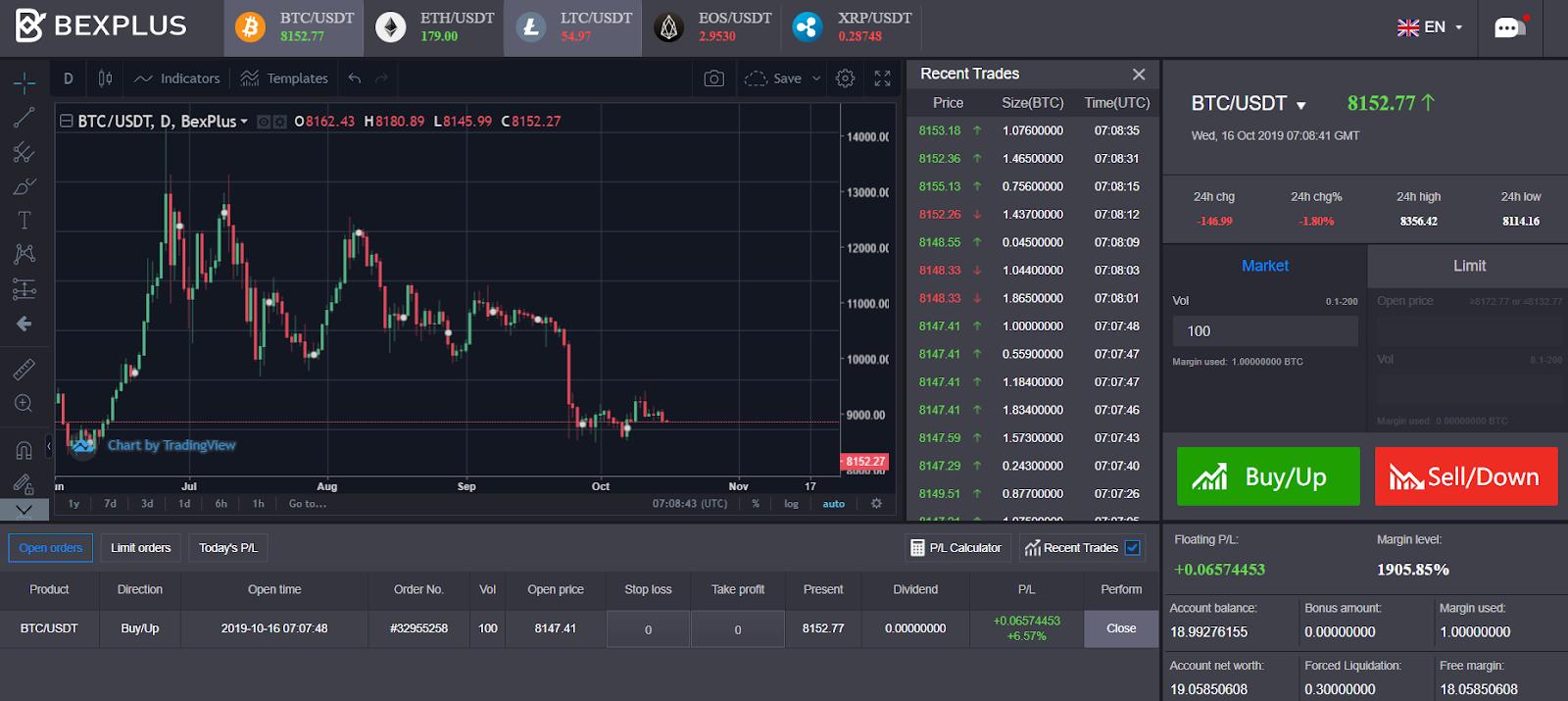 Imagen sobre precios de Bitcoin.