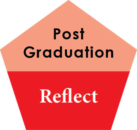 Post Graduation: Reflect