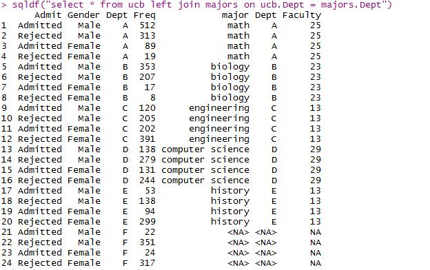 SQL in R 50