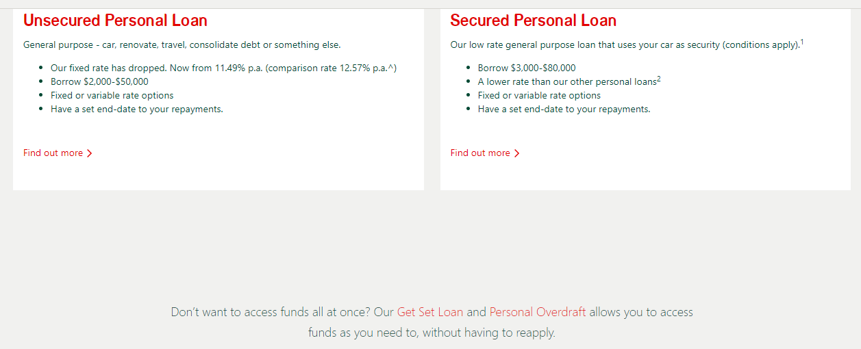 unsecured and secured personal loan information
