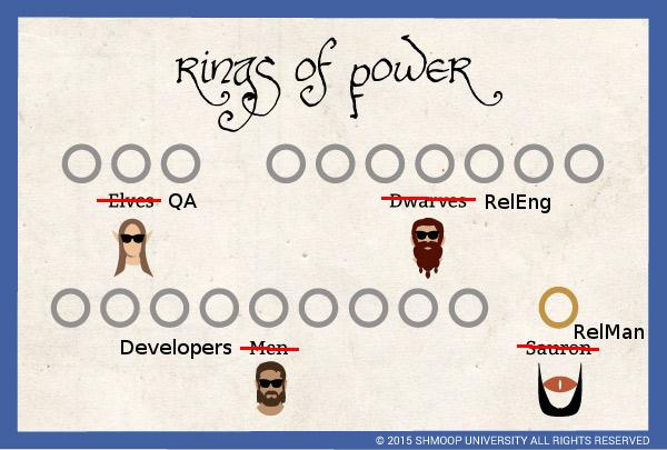 rings-of-power.png