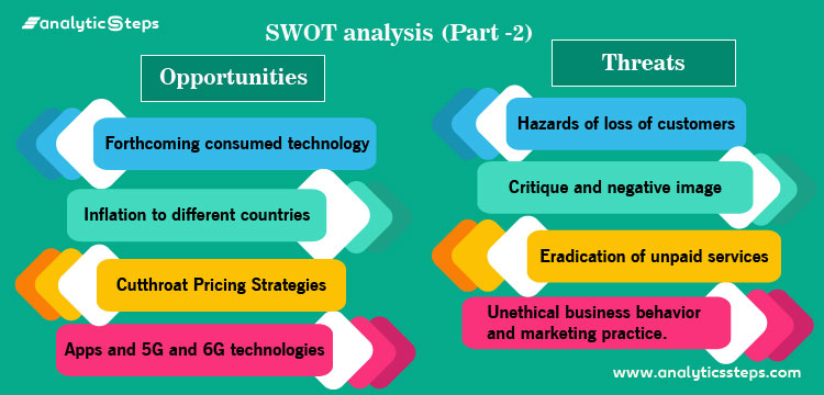 Reflecting the part-2 of the SWOT analysis of Reliance Jio covering Opportunities and Threats.
