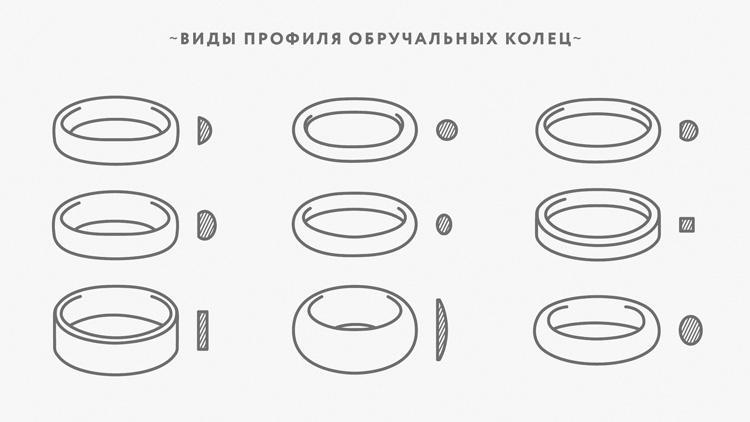 Схема профиля обручальных колец