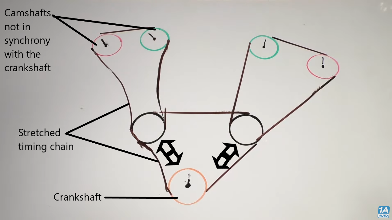 Timing Chain Diagram