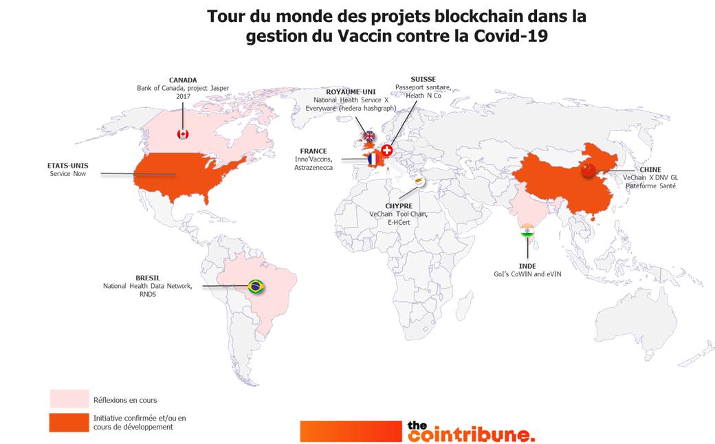 Carte du monde montrant les initiatives blockchain pour le vaccin