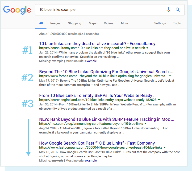 Термин 10 синих ссылок