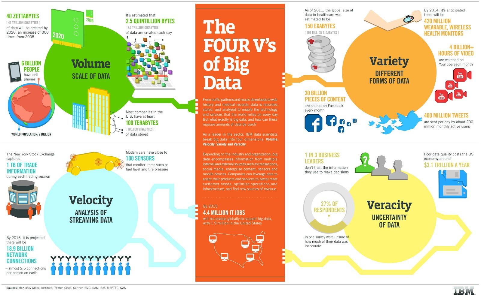 4-Vs-of-big-data.jpg