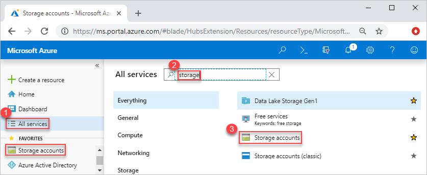 Manage resources - Azure portal - Azure Resource Manager   Microsoft Docs