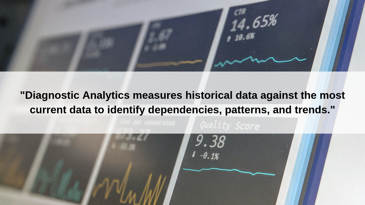 "Diagnostic Analytics answers the question of ""why it happened?"""