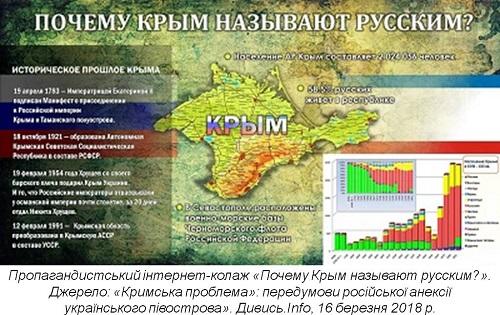 Радянський поселенський колоніалізм: творення нового Криму