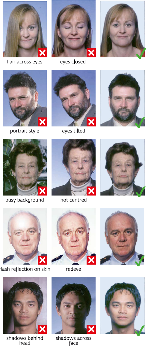 Russian visa photo requirements  -samples showing correct and incorrect photos