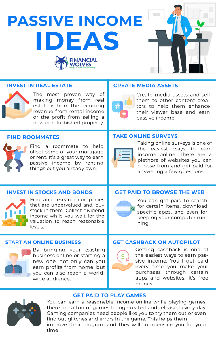 Passive income ideas (habits of successful people):Invest in real estateFind roommatesInvest in stocks and bondsStart an online businessGet paid to play gamesCreate media assetsTake online surveysGet paid to browse the webGet cash-back on autopilot