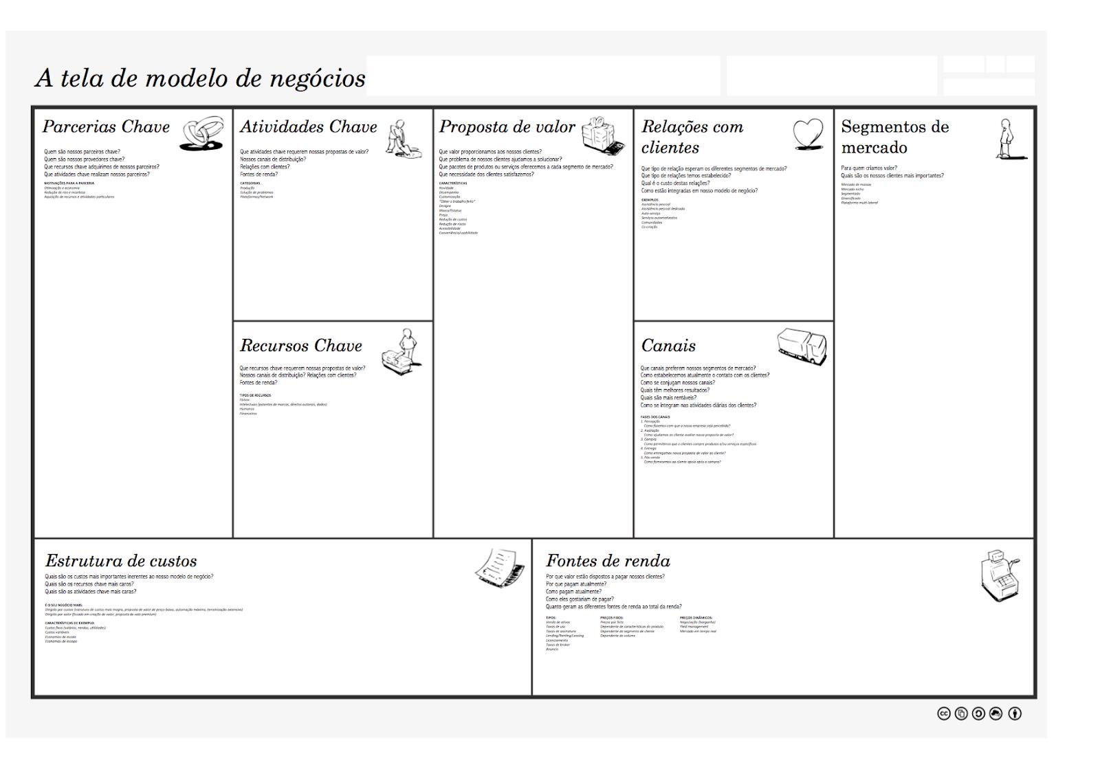 Tela-de-modelo-de-negócios-v2.0.png