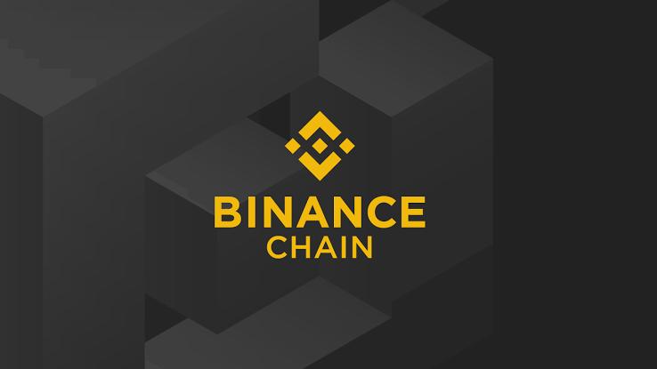 How to trade on Binance 4