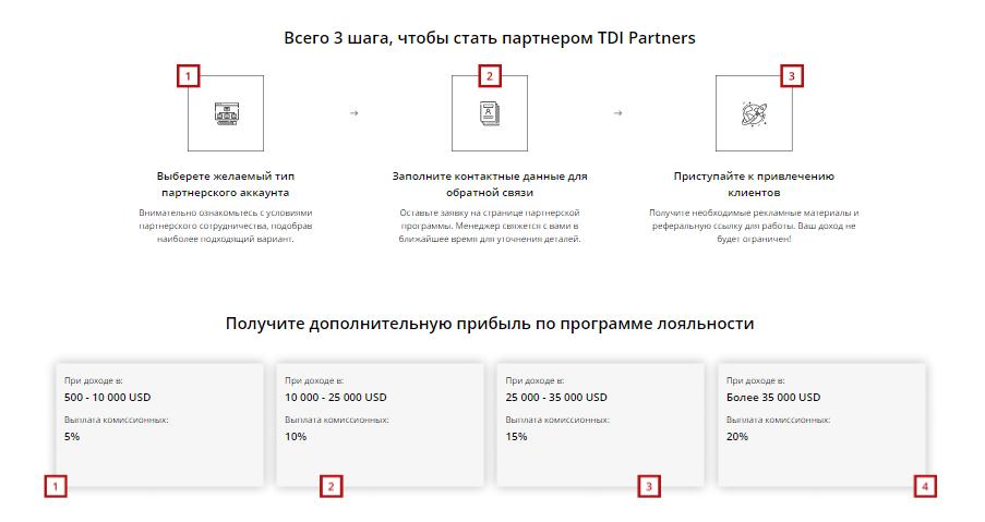 TDI Partners обзор очередного черного брокера, обманывающего клиентов, Фото № 6 - 1-consult.net