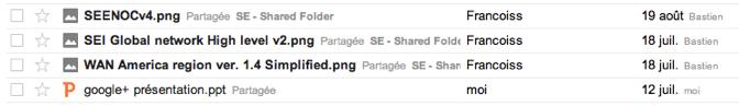 Google Drive for Work : une suite bureautique en ligne qui permet la collaboration en temps réel