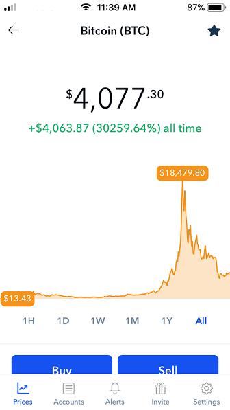 Bitcoin BTC Buy and Sell page on Coinbase.