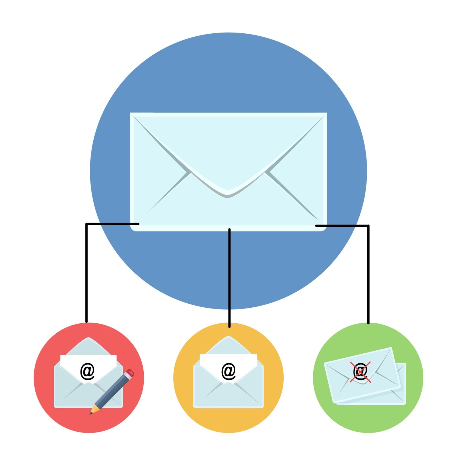 Use email segmentation to target specific inboxes
