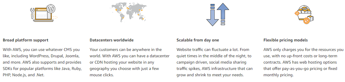 AWS Web Hosting - How to Get Free Hosting for your Website