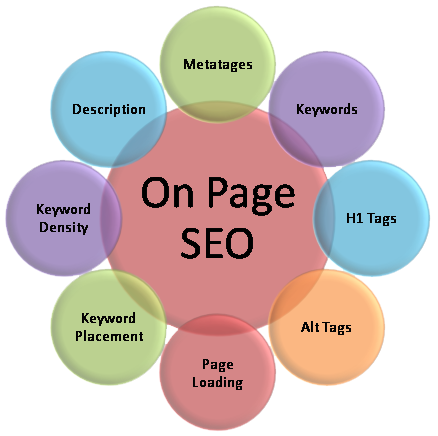 on-page-seo-500x500.png