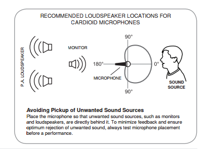 SM58 instructions.PNG