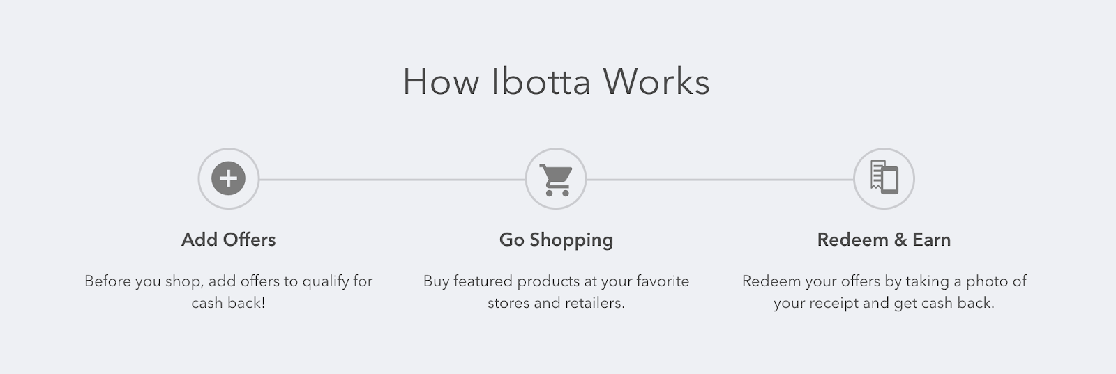Save with Ibotta - Plant Based on a Budget