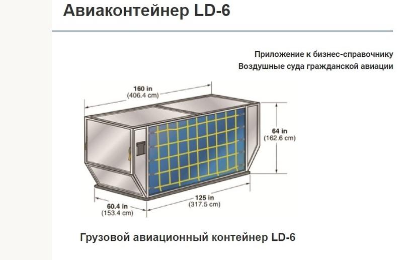Грузовые авиаперевозки. Контейнер LD-6 Авиационные средства пакетирования