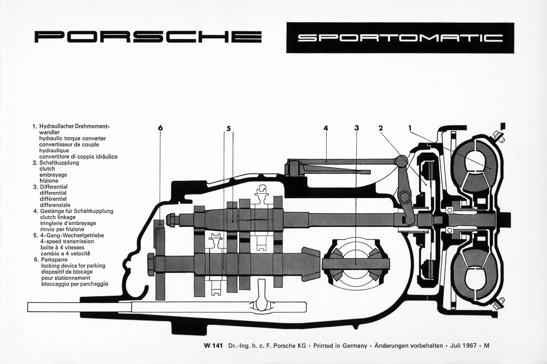 我们来谈谈法拉利和保时捷的那些奇怪的无离合器手动变速箱吧