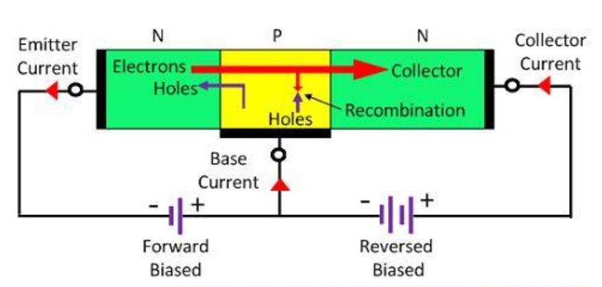 Transistor hoạt động với nguyên lý như thế nào?