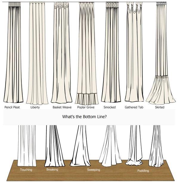 curtain length info.jpg
