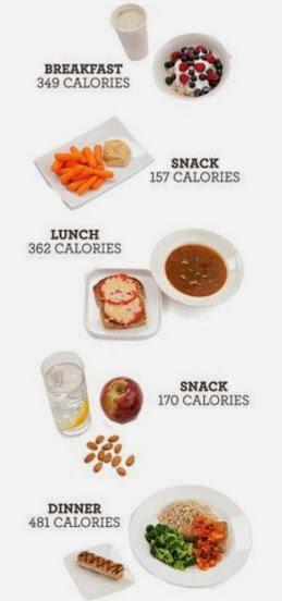 weight loss loose skin