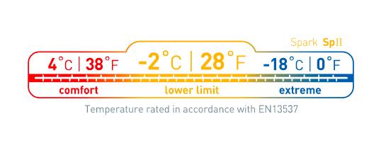Exemple d'indication de la norme EN 13537 par la marque Sea to Summit.