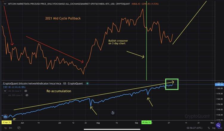bitcoin-chain-metrics