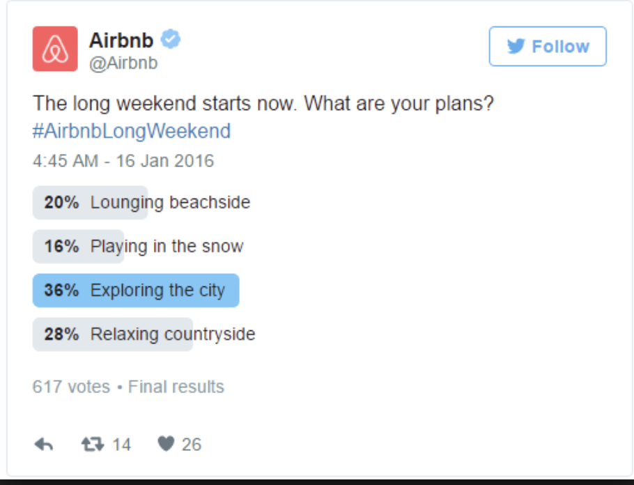 Airbnb twitter polls social media question example